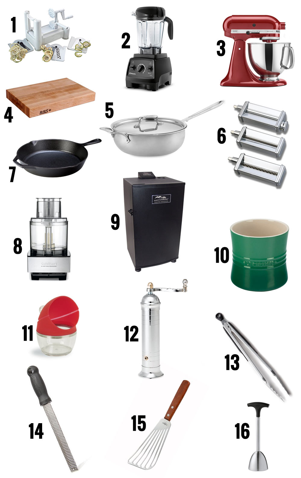 Kitchen Tools List foodie holiday gift guide